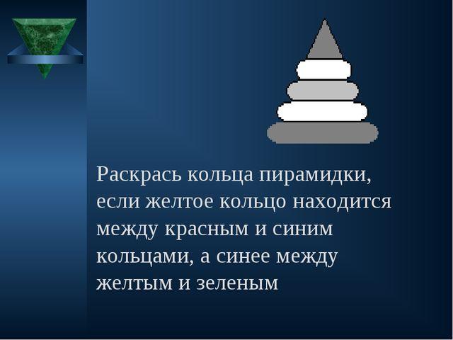 Раскрась кольца пирамидки, если желтое кольцо находится между красным и синим...