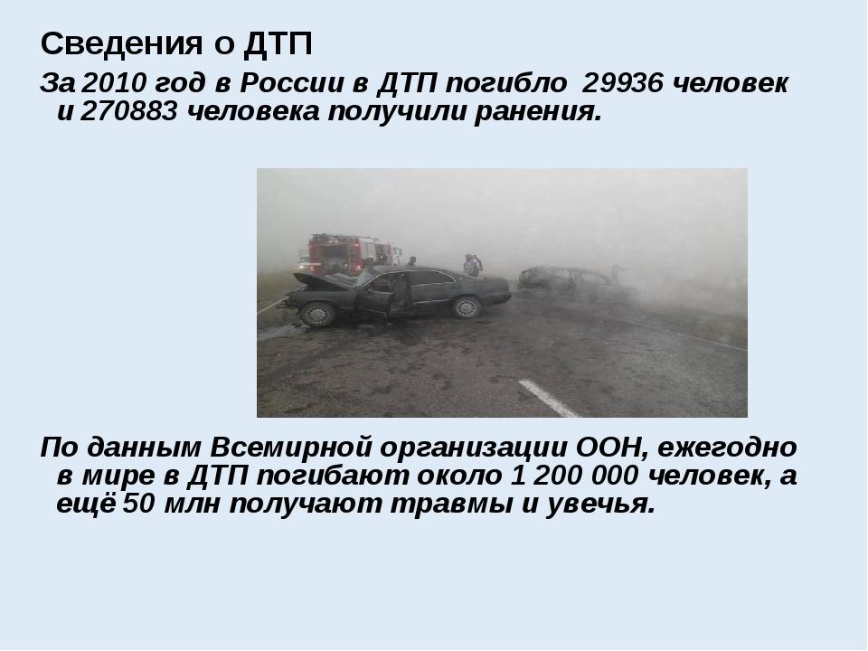 Сведения о ДТП За 2010 год в России в ДТП погибло 29936 человек и 270883 чело...