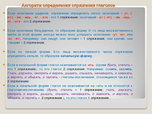 Алгоритм определения спряжения глаголов Если окончание ударное, спряжение опр...