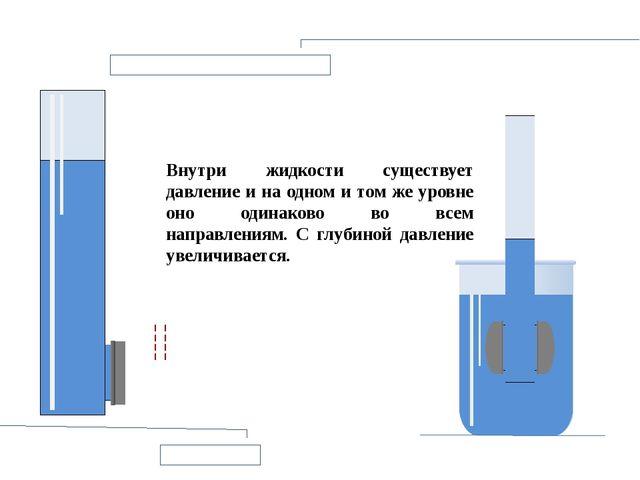 Стеклянная трубка с боковым отверстием Резиновая пленка Внутри жидкости суще...