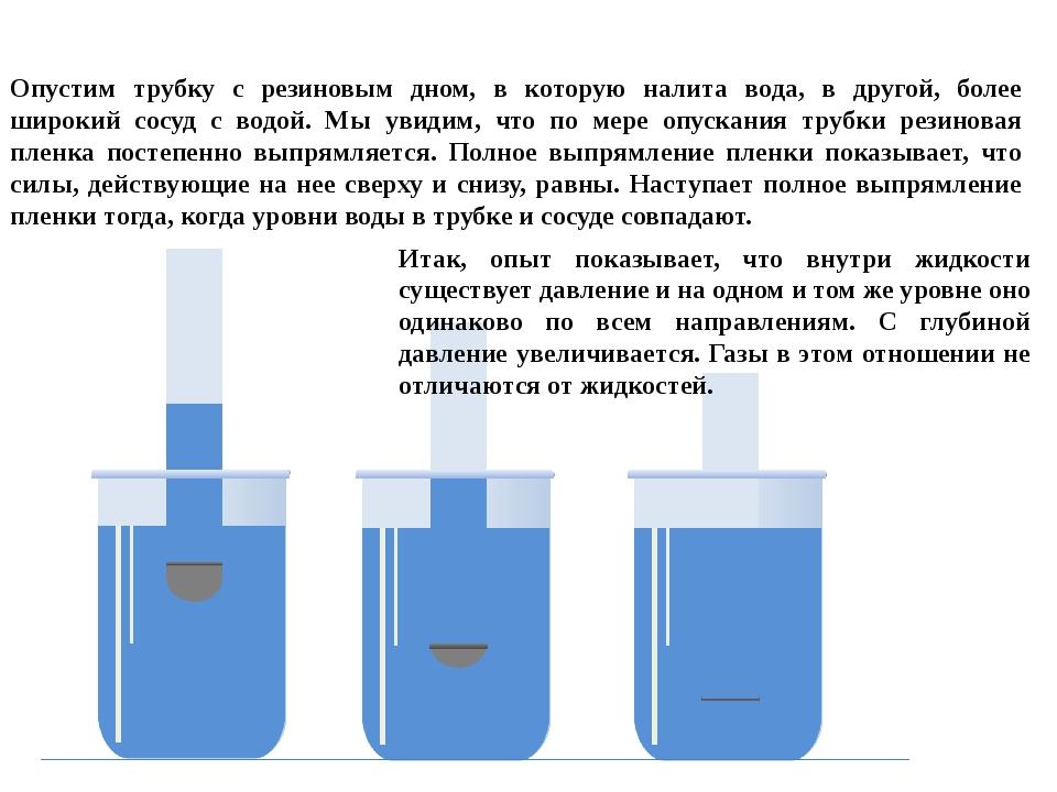 Опустим трубку с резиновым дном, в которую налита вода, в другой, более широ...