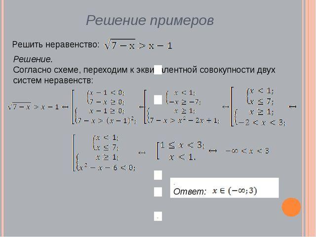 . Ответ: Решение примеров Решить неравенство: Решение. Согласно схеме, перехо...