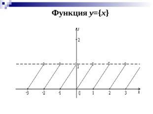 Функция y={x}