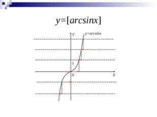 y=[arcsinx] X Y 0 1 y=arcsinx