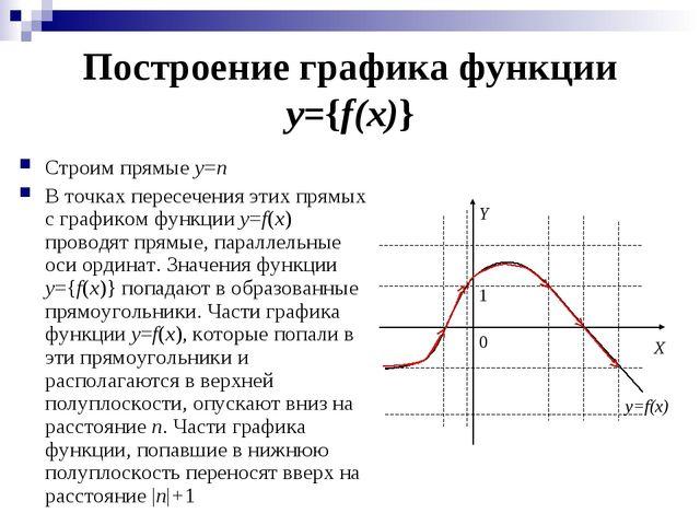 Построение графика функции y={f(x)} Cтроим прямые y=n В точках пересечения эт...