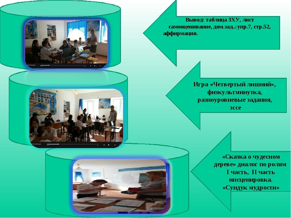 Вывод: таблица ЗХУ, лист самооценивание, дом.зад..:упр.7, стр.52, аффирмация....