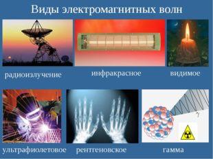 Виды электромагнитных волн радиоизлучение инфракрасное видимое ультрафиолетов