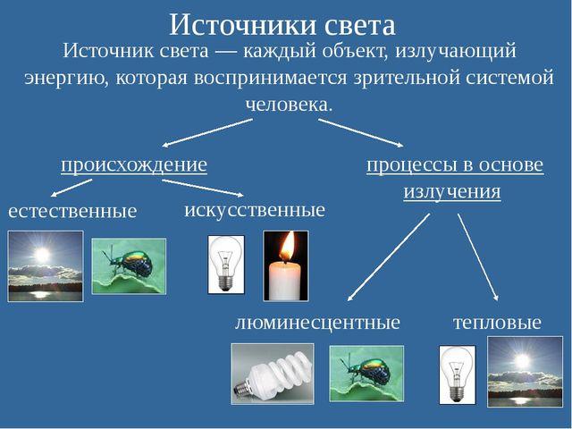 Источники света естественные искусственные тепловые люминесцентные происхожде...