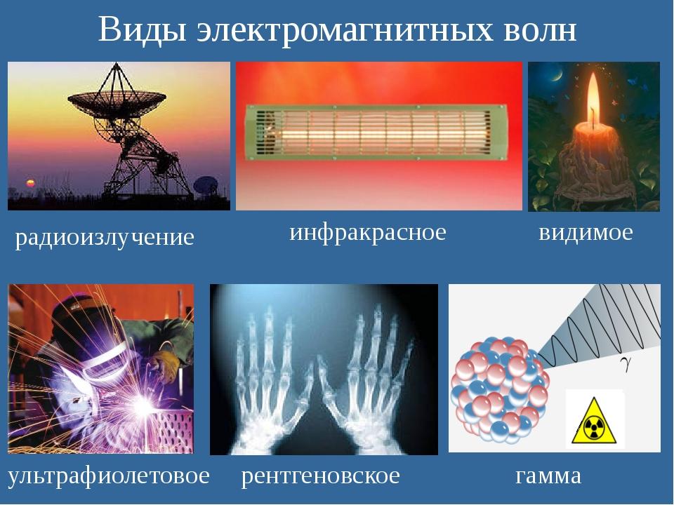 Виды электромагнитных волн радиоизлучение инфракрасное видимое ультрафиолетов...