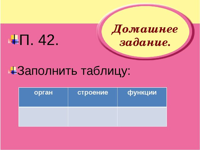 Домашнее задание. П. 42. Заполнить таблицу: органстроениефункции