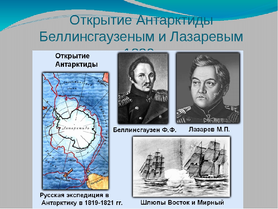 Открытие Антарктиды Беллинсгаузеным и Лазаревым 1820г