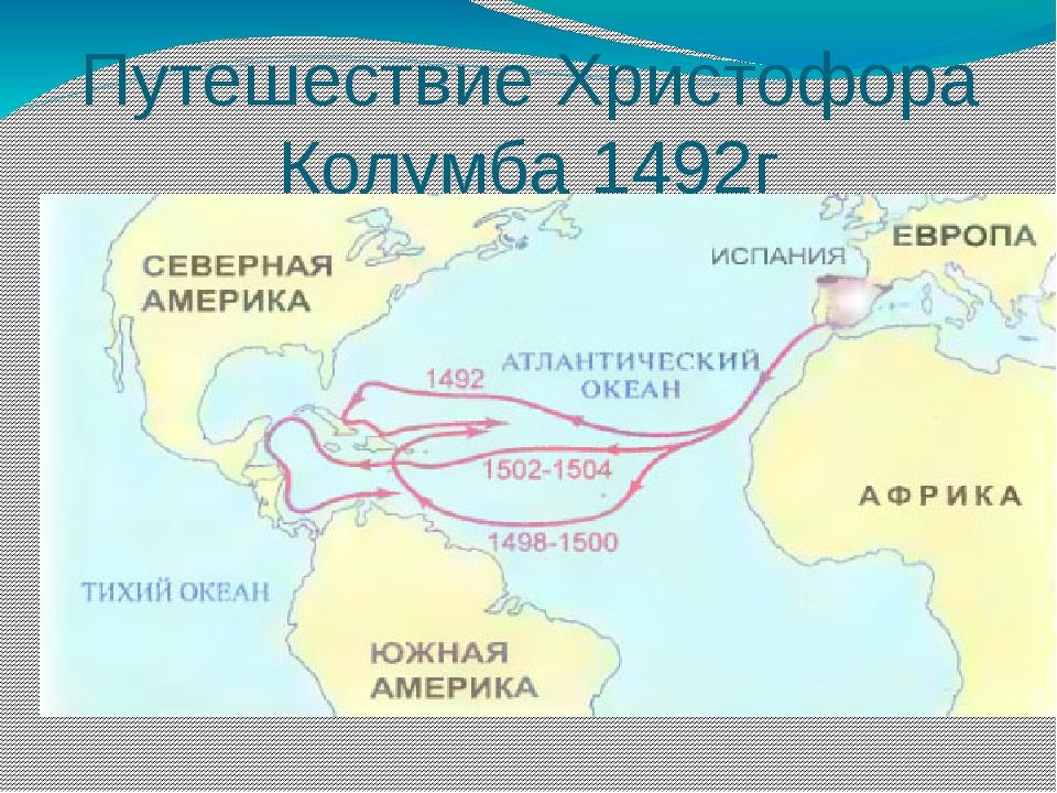 Путешествие Христофора Колумба 1492г