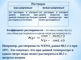 Коэффициент растворимости – это масса вещества (г), способная раствориться в