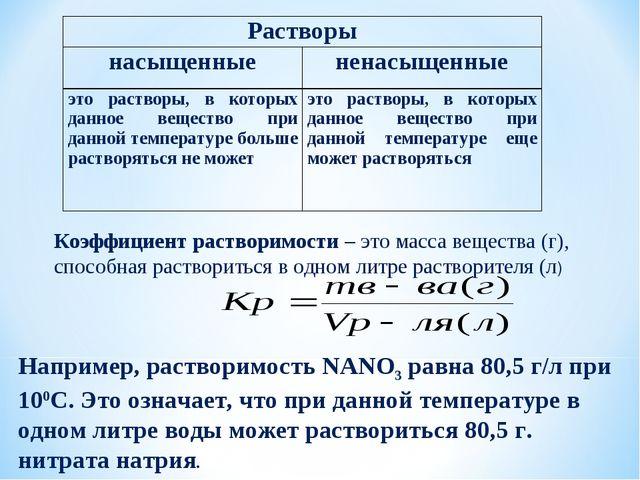 Коэффициент растворимости – это масса вещества (г), способная раствориться в...