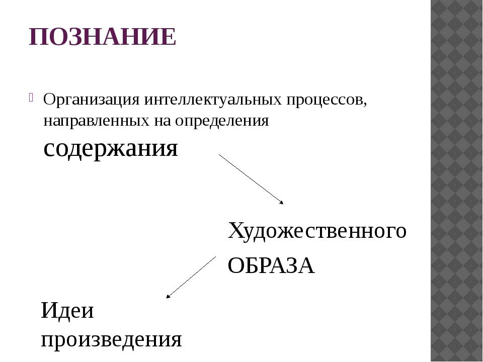 ПОЗНАНИЕ Организация интеллектуальных процессов, направленных на определения...