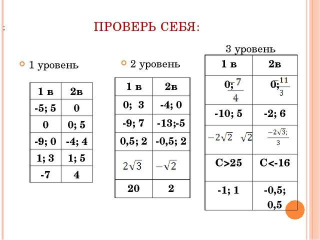 ПРОВЕРЬ СЕБЯ: 1 уровень 2 уровень 3 уровень ; 1 в2в -5; 50 00; 5 -9; 0-4;...