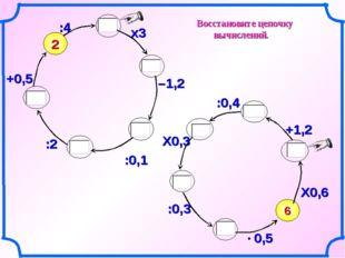 Восстановите цепочку вычислений. 6 Х0,6 2 :4 х3 –1,2 :2 +0,5 :0,4 Х0,3 :0,3 :