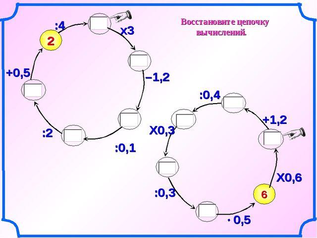 Восстановите цепочку вычислений. 6 Х0,6 2 :4 х3 –1,2 :2 +0,5 :0,4 Х0,3 :0,3 :...