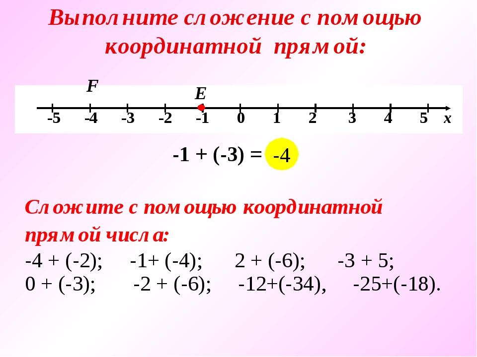 Выполните сложение с помощью координатной прямой: Е F -1 + (-3) = … -4 Сложит...