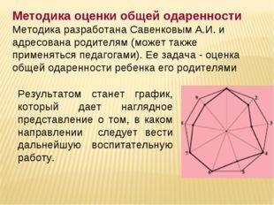 Методика оценки общей одаренности Методика разработана Савенковым А.И. и адре