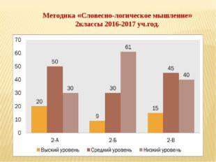 Методика «Словесно-логическое мышление» 2классы 2016-2017 уч.год.