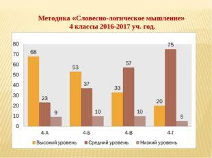 Методика «Словесно-логическое мышление» 4 классы 2016-2017 уч. год.
