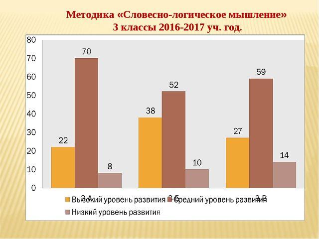 Методика «Словесно-логическое мышление» 3 классы 2016-2017 уч. год.