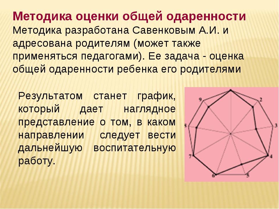 Методика оценки общей одаренности Методика разработана Савенковым А.И. и адре...