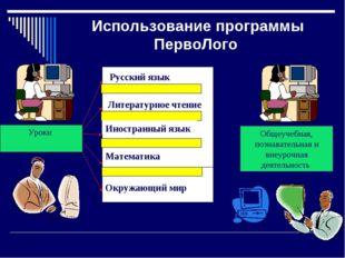 Использование программы ПервоЛого Русский язык Уроки Литературное чтение  Ин