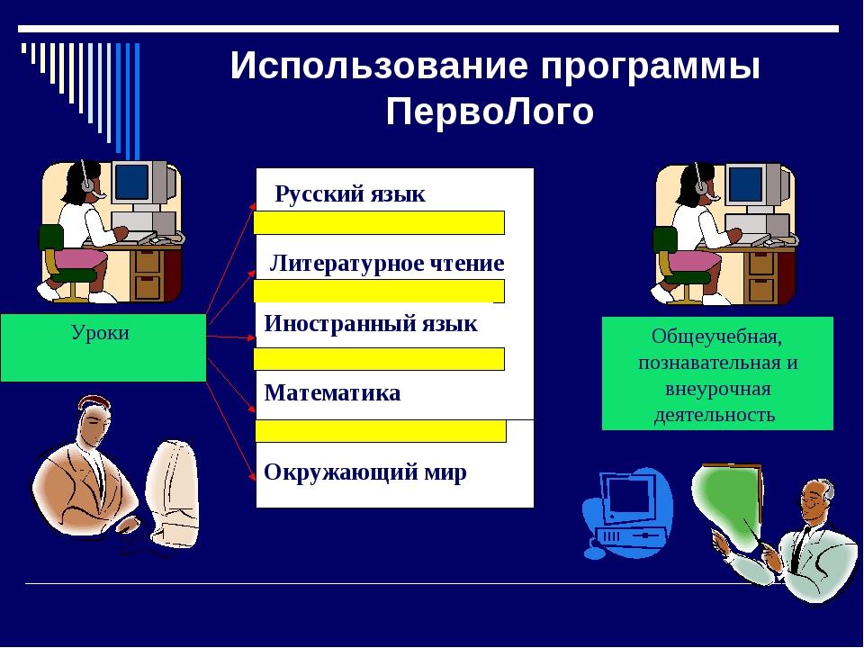 Использование программы ПервоЛого Русский язык Уроки Литературное чтение  Ин...