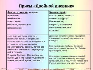 Прием «Двойной дневник» Фразы из текста,которые произвели наибольшее впечатле
