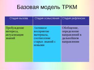 Базовая модель ТРКМ Стадия вызова Стадия осмысления Стадия рефлексии Пробужде