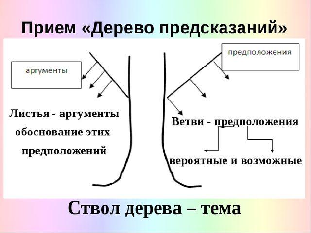 Прием «Дерево предсказаний» Листья - аргументы обоснование этих предположений...