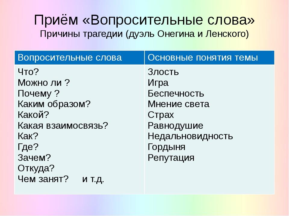 Приём «Вопросительные слова» Причины трагедии (дуэль Онегина и Ленского) Вопр...