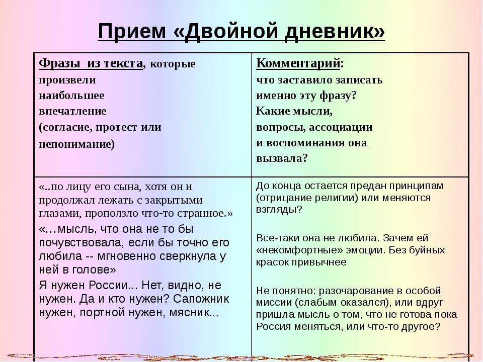 Прием «Двойной дневник» Фразы из текста,которые произвели наибольшее впечатле...