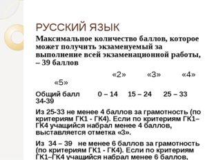 РУССКИЙ ЯЗЫК Максимальное количество баллов, которое может получить экзамену