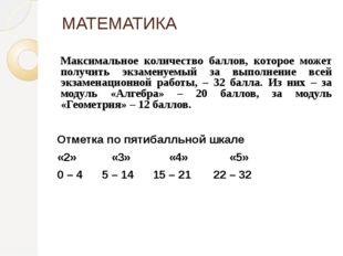 МАТЕМАТИКА Максимальное количество баллов, которое может получить экзаменуем