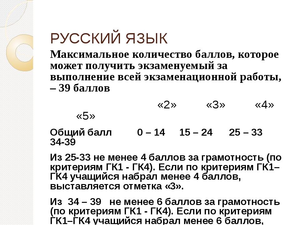 РУССКИЙ ЯЗЫК Максимальное количество баллов, которое может получить экзамену...