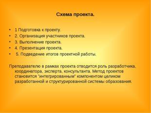 Схема проекта. 1 Подготовка к проекту. 2. Организация участников проекта. 3.