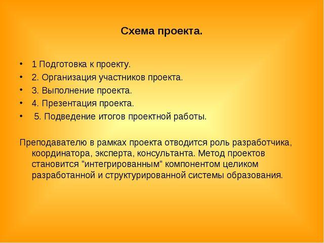 Схема проекта. 1 Подготовка к проекту. 2. Организация участников проекта. 3....