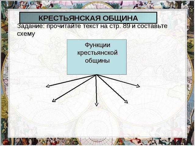 Задание: прочитайте текст на стр. 89 и составьте схему КРЕСТЬЯНСКАЯ ОБЩИНА Фу...