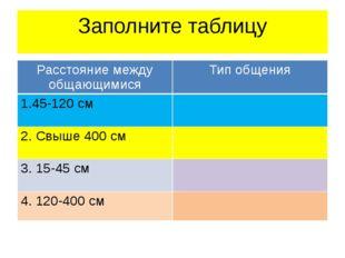 Заполните таблицу Расстояние между общающимися Тип общения 1.45-120 см 2. Свы