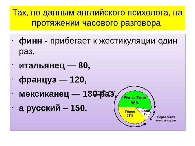 Так, по данным английского психолога, на протяжении часового разговора финн -...