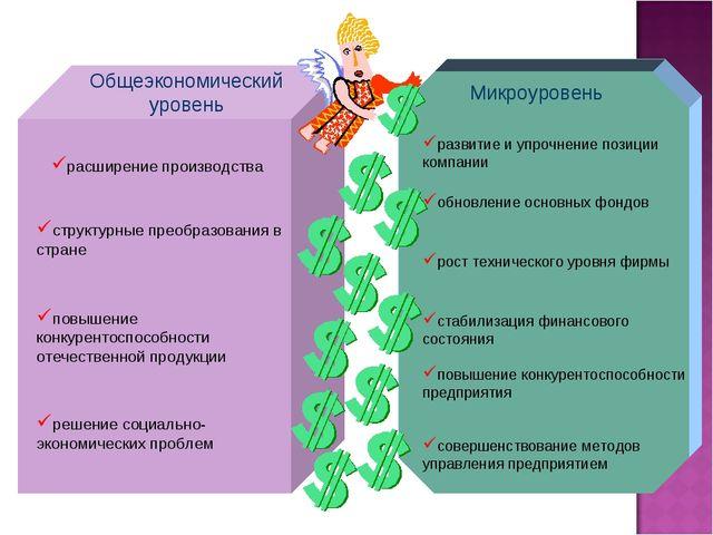 Общеэкономический уровень Микроуровень расширение производства структурные пр...