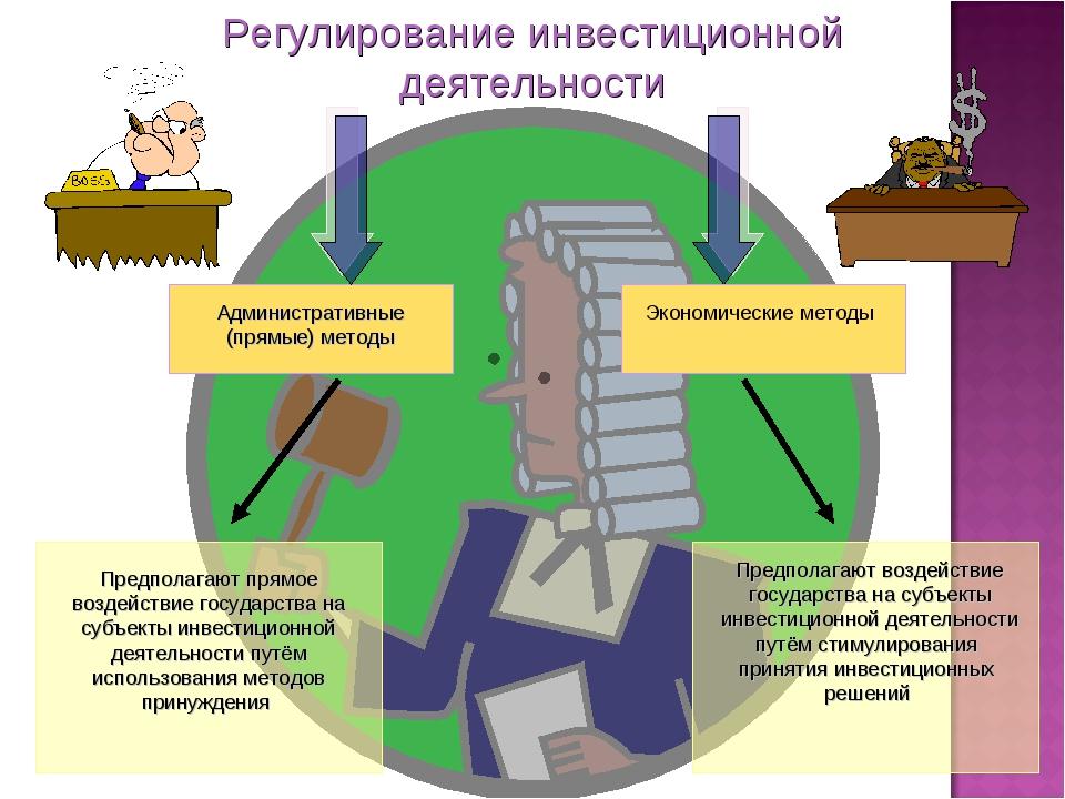 Регулирование инвестиционной деятельности Административные (прямые) методы Эк...
