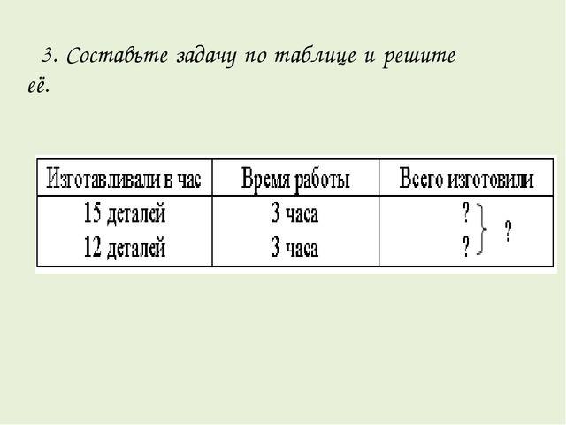 3. Составьте задачу по таблице и решите её.