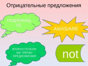Отрицательные предложения ПОДЛЕЖАЩЕЕ AM/IS/ARE not ВТОРОСТЕПЕННЫЕ ЧЛЕНЫ ПРЕДЛ