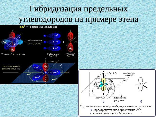 Гибридизация предельных углеводородов на примере этена