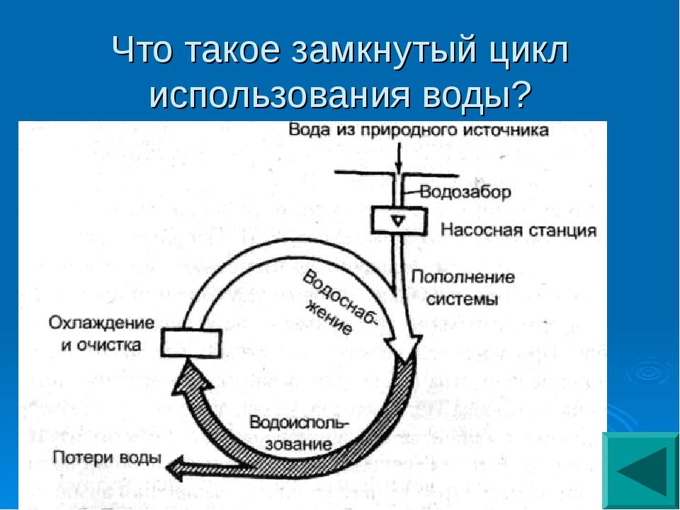 Что такое замкнутый цикл использования воды?