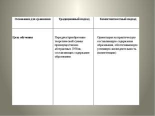 Основания для сравнения Традиционный подход Компетентностныйподход Цель обуче